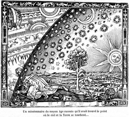 flat earth diagram of medieval understanding